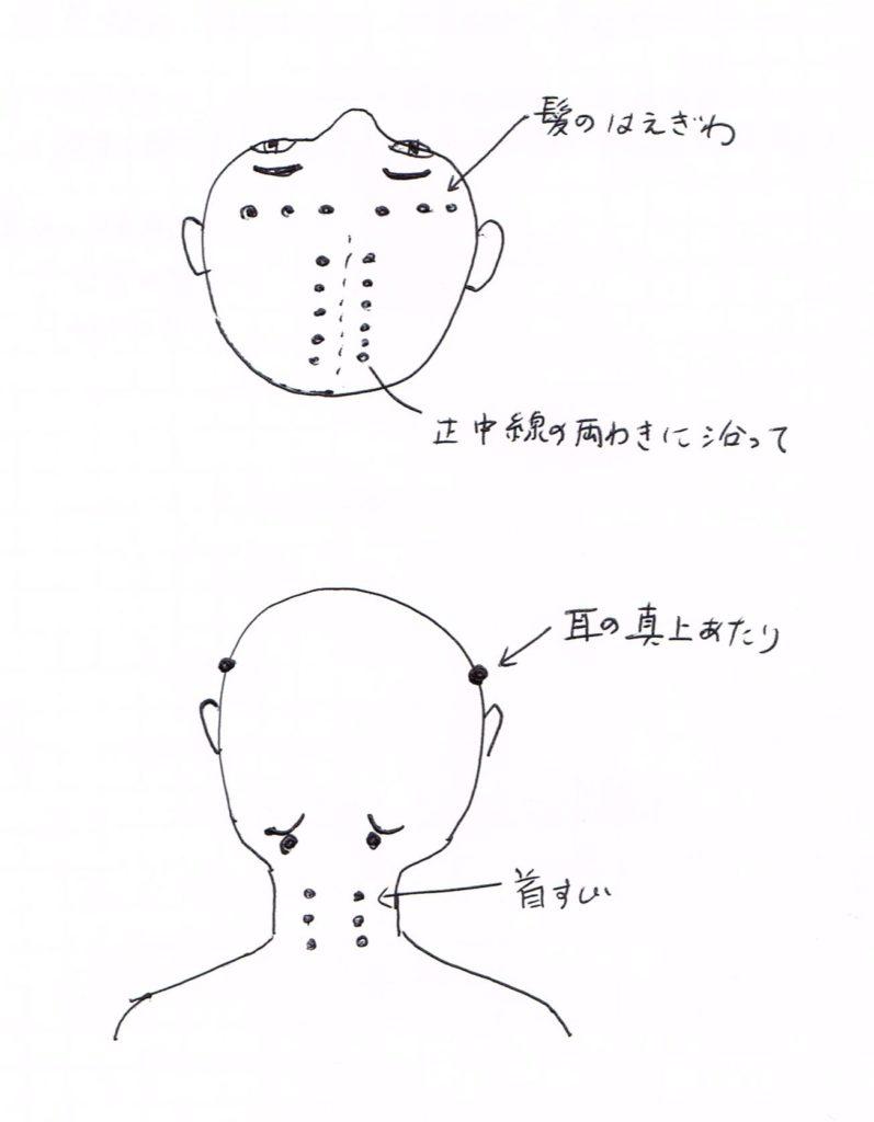 緊張型頭痛のためのツボ押しポイント