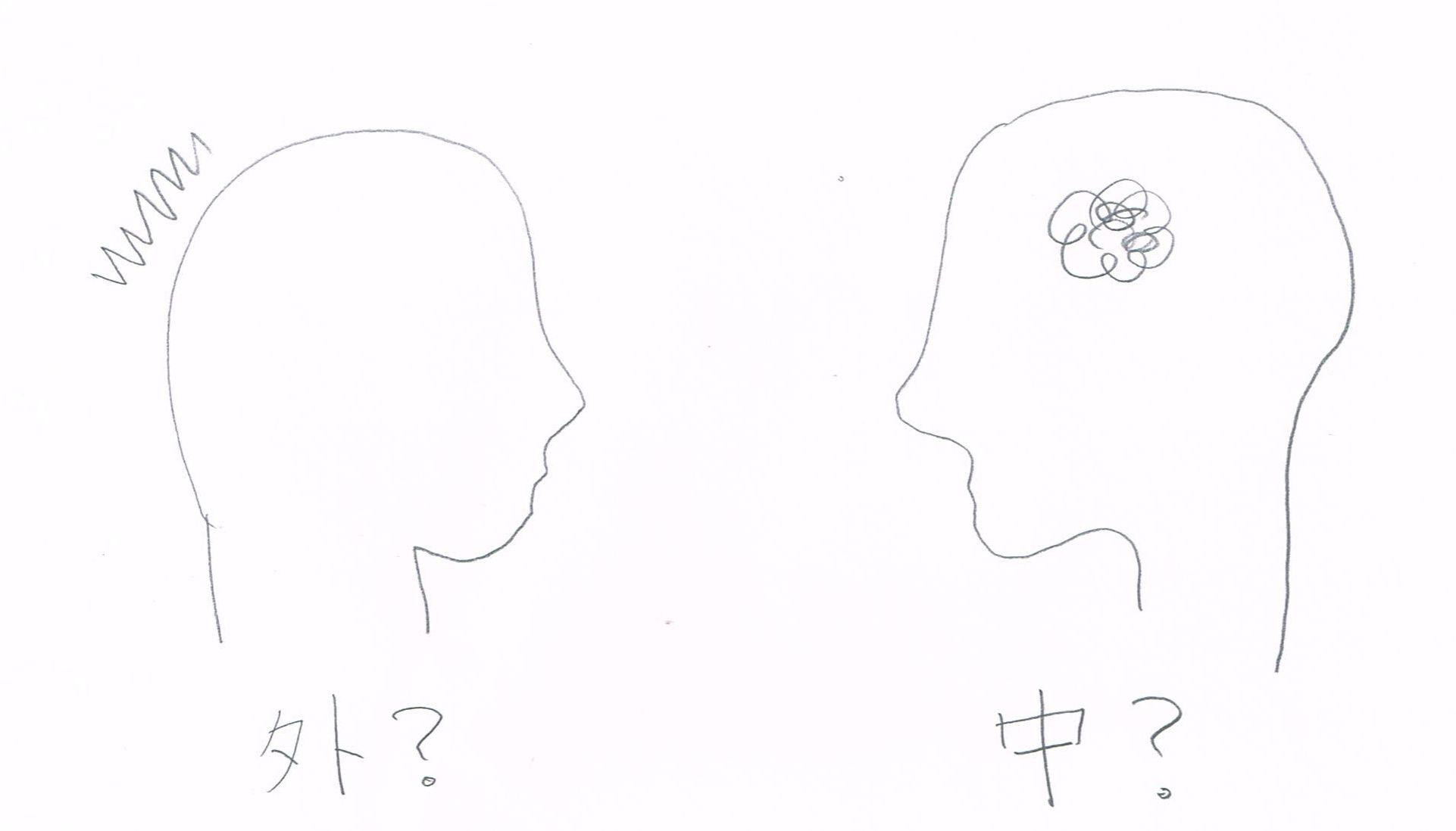頭痛を感じるのは、頭蓋骨の中ですか?外ですか?